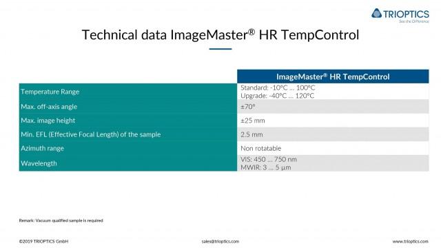 IM HR TempControl Technical Data
