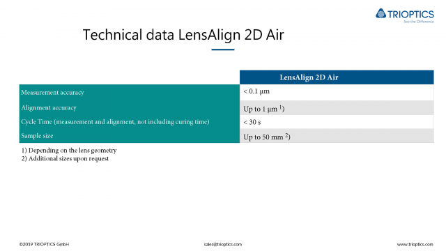 Technical-data-LensAlign 2D Air
