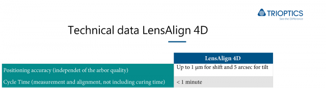 Technical-data-LensAlign 4D