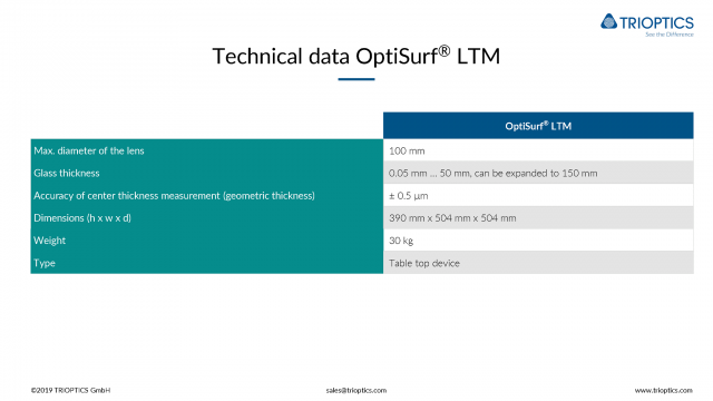 Technical-data-OptiSurf-LTM