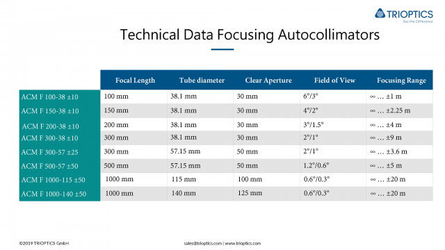 Technical-data-Focusing Autocollimators
