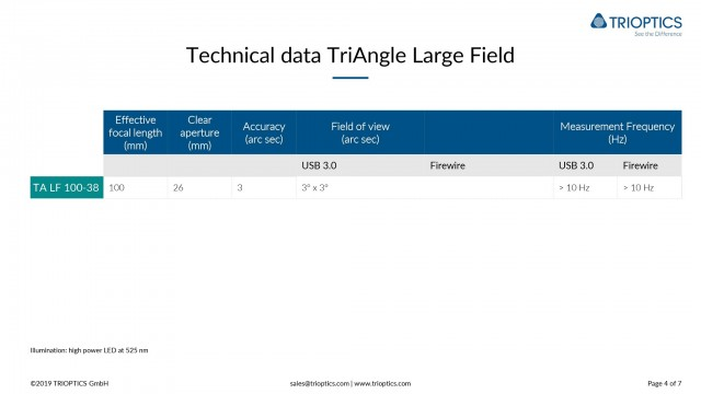 Technical data TriAngle Large Field