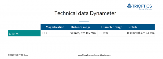 Technical data Diopter Telescopes