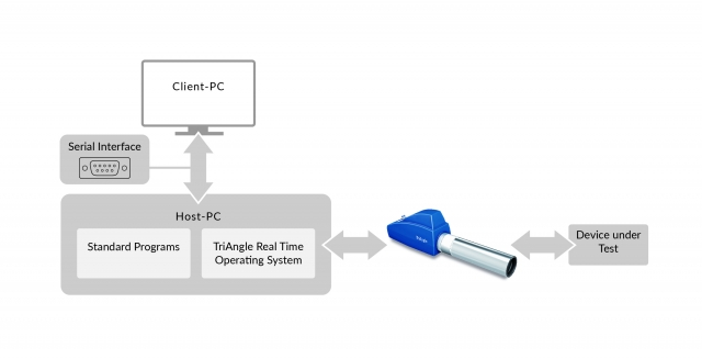 Illustration-TriAngle-Real-time-package.jpg